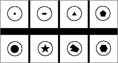 Figurenreihe einfach 2