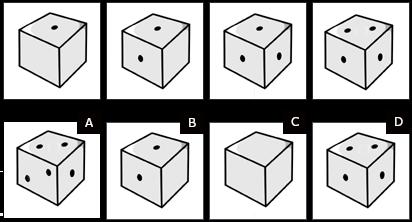 Figurenreihen Test Beispiel