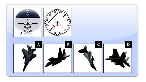 Pilotentest Instrumenten Interpretatie 2