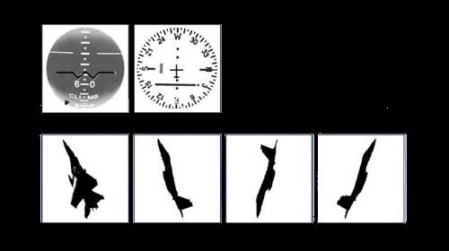 instrumenten interpretatie 10