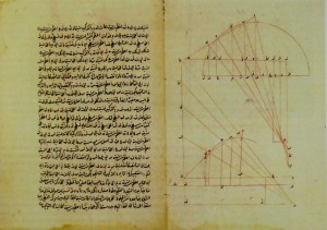 fibonacci-book-calculation